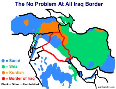 border-problem