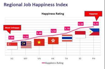 jobhappiness